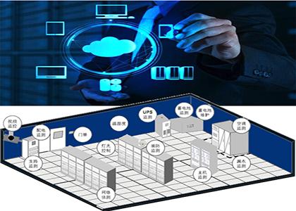 智能防雷监测系统|动力环境监测|智慧用